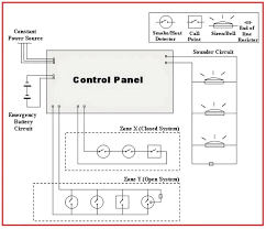fire alarm system wiring diagram and conventional fire alarm fire alarm wiring diagram addressable at Fire Alarm System Wiring Diagram Pdf