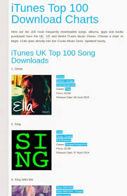Itunes Chart Uk 100 Ella Henderson On Her Own Ella No 1 On Itunes Uk Top 100