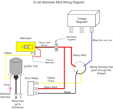 chevy coil wiring diagram wiring diagram schematics wiring diagram for chevy 350 alternator digitalweb