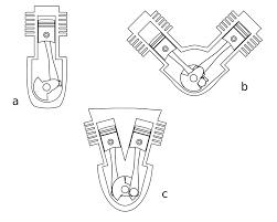 vr6 engine cylinder number diagram wiring library v6 vs vr6 vr6 v6 difference between v6 and vr6 torquing cars