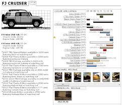 Toyota Trim Code Chart Toyota Fj Cruiser Paint Chart And Media Archive Toyota Fj