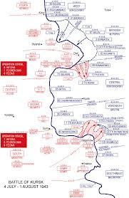 Battle Of The Bulge Casualties Chart Battle Of Kursk Wikipedia
