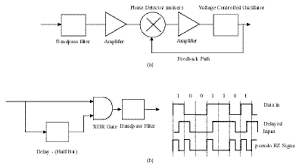 phase detector circuit diagram the wiring diagram phase detector circuit diagram wiring diagram circuit diagram
