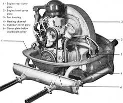 1972 vw beetle engine diagram 1972 auto wiring diagram schematic vw bug engine diagram vw home wiring diagrams on 1972 vw beetle engine diagram