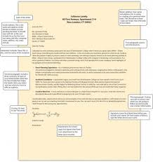 Elements Of A Cover Letters Elements Of A Cover Letter Ownerletter Co