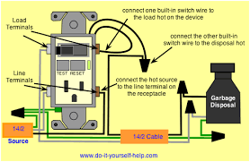 electrical how do i wire a gfci switch combo? home improvement switched gfci outlet wiring diagram wiring ground fault circuit interrupter switch enter image description here
