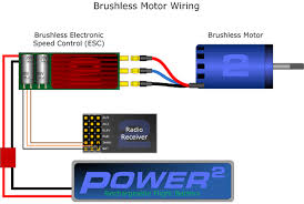 single engine esc wiring 2bfly brushless dc motor