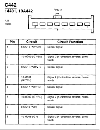 2002 ford focus stereo wiring diagram wiring diagram and schematic ford car radio stereo audio wiring diagram autoradio connector