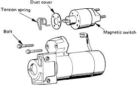 2001 chevy cavalier starter solenoid wiring diagram wiring 2001 chevy cavalier starter solenoid wiring diagram wiring diagram rh 20 6 4 darklifezine de relay
