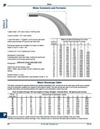 Pump Discharge Hose Assembly Considerations Capital Rubber