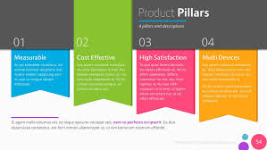 Best Powerpoint Templates Free Creative Download Animated
