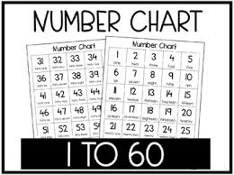 Number Chart 1 60 By Learning With Ms Sk Teachers Pay Teachers