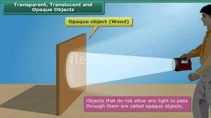 Translucent Light Transparent Translucent Opaque Objects