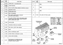 where is the best place (online or in town) to get a wiring 2001 dodge dakota fuse box location at 2001 Dodge Dakota Fuse Box Diagram
