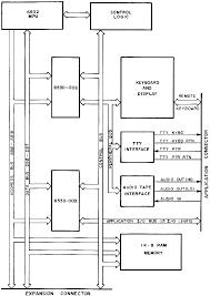 6502 architecture. fig31 6502 architecture
