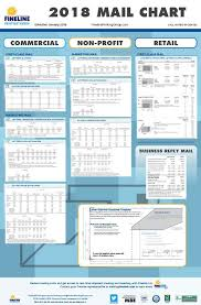 2018 Mail Chart Downloadable Postal Charts Direct