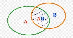 British Isles Venn Diagram Venn Diagram For Example Download Scientific Diagram Venn