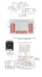 thermostat wire colors trane images heat pump thermostat wiring color code also furnace thermostat wiring