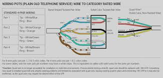 phone cable wiring diagram releaseganji net RJ11 Jack Wiring Diagram old fashioned rj11 connector wiring diagram gallery the wire pleasing phone cable