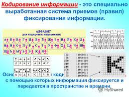 Презентация на тему Тема Знаковые системы Кодирование  35 Кодирование информации Кодирование