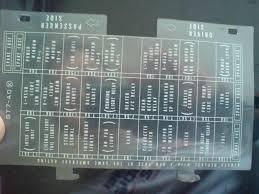 98 acura integra fuse diagram wirdig regarding 1994 integra fuse 1991 acura integra fuse box diagram at 1996 Acura Integra Fuse Box Diagram