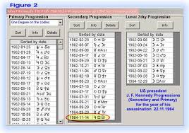Secondary Progression Astrology Software