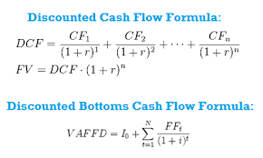 online cash flow calculator discounted cash flow dcf definition analysis examples