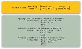 Using Residual Income Ri To Evaluate Performance