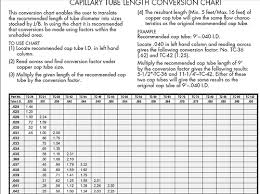 capacitor conversion chart cap conversion chart bytecoin vs monero