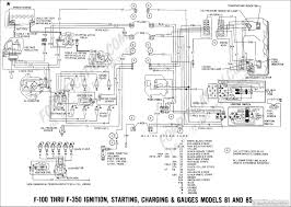 ford truck technical drawings and schematics section h wiring 1969 f 100 thru f 350 ignition charging starting and gauges 02