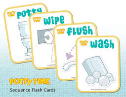Potty Time Sequence Cards For Training Kids With Special Needs