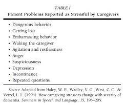 elder caregiving research paper ⋆ psychology research paper  elder caregiving research paper tab 1