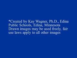 Created By Kay Wagner Ph D Edina Public Schools Edina