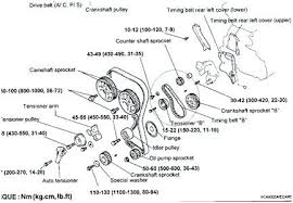 2000 hyundai engine diagram related post 2000 hyundai sonata engine 2000 hyundai engine diagram engine diagram engine diagram manual e books 2000 hyundai accent owner s 2000 hyundai engine diagram
