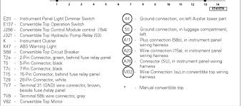 vw hi i received a wiring diagram from you roof i have a fluid leak graphic