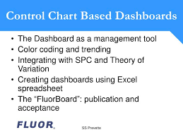 Theory Of Control Charts Ppt Ppt The Dashboard As A Management Tool Color Coding And
