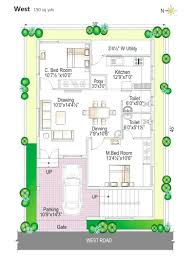 northwest facing frontr feng shui house plan as per vastu west thrifty
