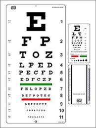 Vision Acuity Chart Distance Vision Eye Chart Pack Of 5