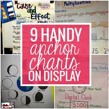 9 Handy Anchor Charts On Display Teach Junkie