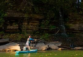 Kayak Paddle Sizing Guide Bending Branches