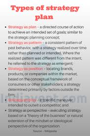 Buisness Strategy Why Business Strategy Is So Important For All Size Of Oraganization