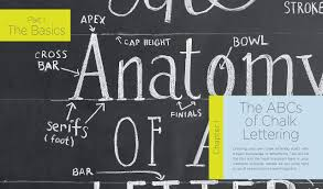 Circles have a line property, as you noticed. Amazon Com The Complete Book Of Chalk Lettering Create And Develop Your Own Style Includes 3 Built In Chalkboards 9780761186113 Mckeehan Valerie Books