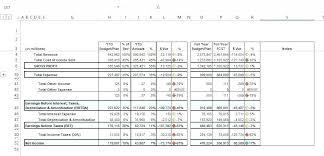 Budget Analysis Template Budget Analysis Template Budget