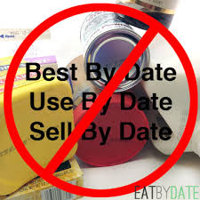 Medication Expiration Date Chart The Big Myth Food Dates Answers Eatbydate