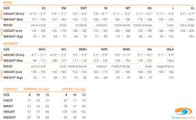 Height Weight Waist Size Chart 2xu Sizing Chart