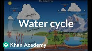 S Cool Cloud Identification Chart The Water Cycle Video Ecology Khan Academy