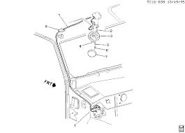 chevrolet blazer fuse box trailer wiring diagram for chevy dome light wiring diagram