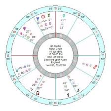 Anthony Bourdain Natal Chart Ian Curtis Talent Blighted By Health Woes Astroinform