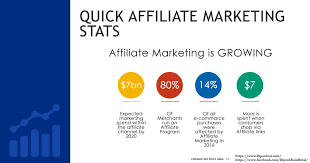 20 Best Affiliate Marketing Software Solutions of 2019 ...