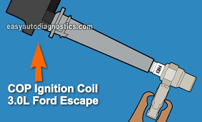 part 1 how to test the ford escape cop coils troubleshooting a how to test the ford escape cop coils troubleshooting a misfire